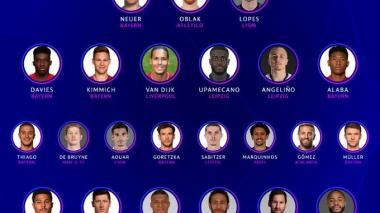 Equipo del año en Liga de Campeones: con Messi, pero sin Cristiano