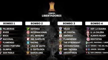 Bombos del sorteo de los grupos de la Copa Libertadores