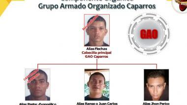 Muere alias Flecha, jefe de los Caparros, en medio de un operativo policial