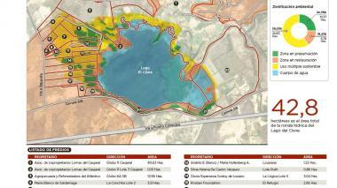 Infografía: Afectación predial y clasificación de suelos de la ronda hídrica