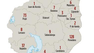 Infografía: Recepción de solicitudes por municipios en el Atlántico