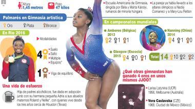 Infografía: Simone Biles, más allá del oro olímpico