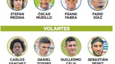 Infografía: Convocados por José Néstor Pékerman a la Selección Colombia