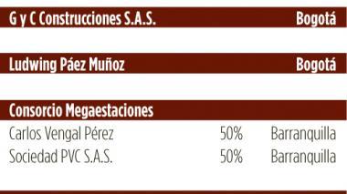 Infografía: Proponentes Estaciones de Bomberos I