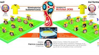 Infografía: Probables formaciones de Brasil-Colombia