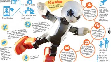 Este es Kirobo Mini, el robot de compañía que podrá comprar desde 2017