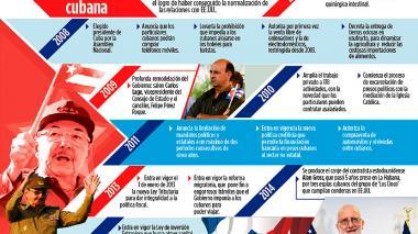 Infografía: El impulsor de la 'actualización' cubana