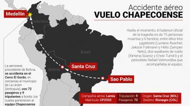 Infografía: Mapa del lugar del accidente aéreo del Chapecoense