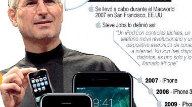 Infografía: Los 10 años de iPhone