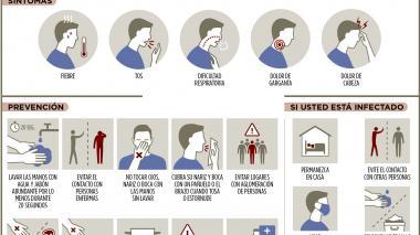 #CuidaAlOtro contra el coronavirus