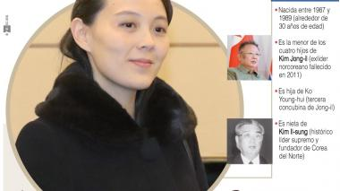 Kim Yo-Jong, la implacable mujer en la línea de sucesión norcoreana