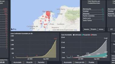 Siga aquí el crecimiento diario de casos de COVID-19 en Atlántico