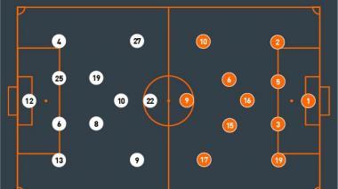 Mourinho ilustra cómo neutralizó al Barcelona de Pep en la semifinal de Champions 2009- 2010