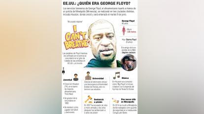 ¿Quién era George Floyd?