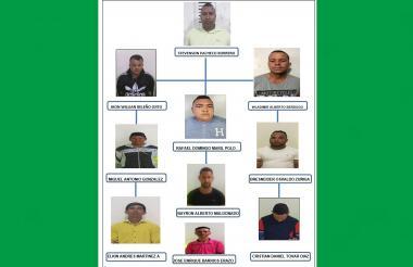 Los diez presuntos delincuentes capturados por la Policía Metropolitana.