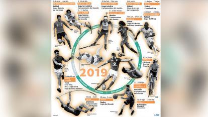Calendario Mundial Rugby Japon 2019.Calendario De Los Grandes Eventos Deportivos De 2019 El