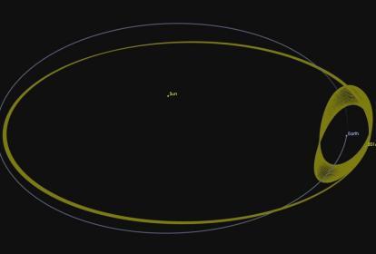 Imagen del asteoride 2016 H03, objetivo de la misión china.