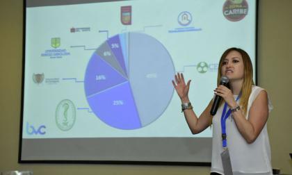 BVC-Deceval destaca universidades del Caribe por compromiso en educación financiera