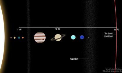 Descubren un 'Duende' en lo más lejano de nuestro Sistema Solar