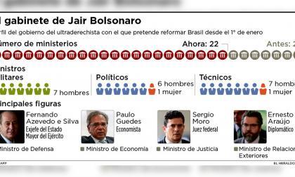 Colombiano, en gabinete del presidente Bolsonaro