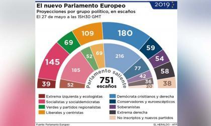 La UE se prepara para la batalla por el poder y los altos cargos