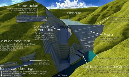 Hidroituango es el megaproyecto de generación eléctrica más grande del país, con un potencial de generación de 2.400 MW
