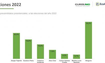 32,2% no votaría por opciones actuales para presidencia 2022, según encuesta