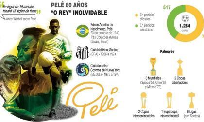 Pelé festejó sus 80 años sin bombos ni platillos