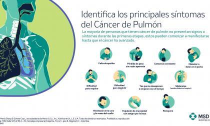 Identifica los principales síntomas de cáncer de pulmón