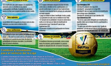 ¿Y la B, la Superliga y la Liga Femenina?