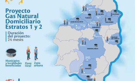 Gas natural para hogares estratos 1 y 2 en Atlántico