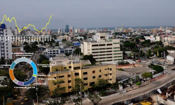 Así llega Barranquilla a su aniversario