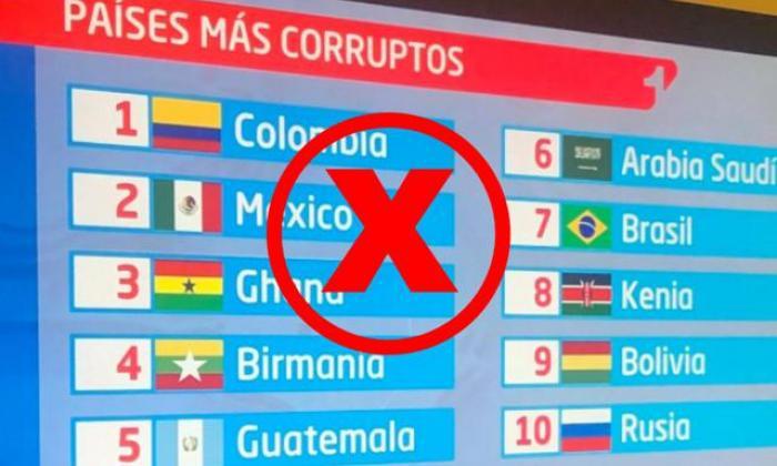 Noticia de Colombia en primer lugar de 'países más corruptos' es cuestionable