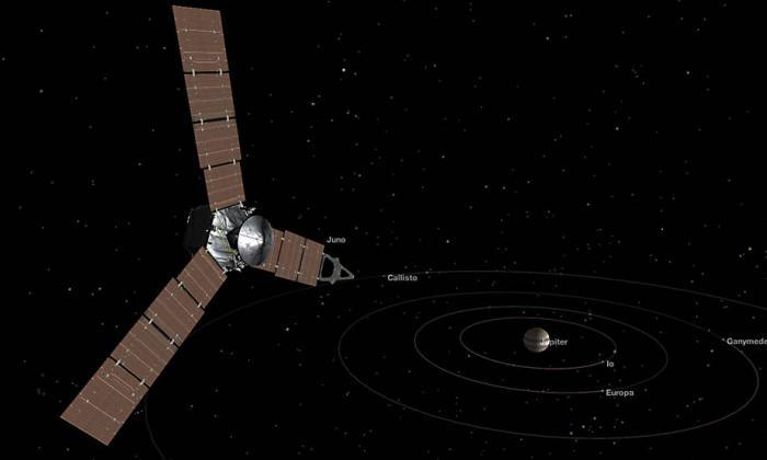 En vivo: Acercamiento de Juno a Júpiter