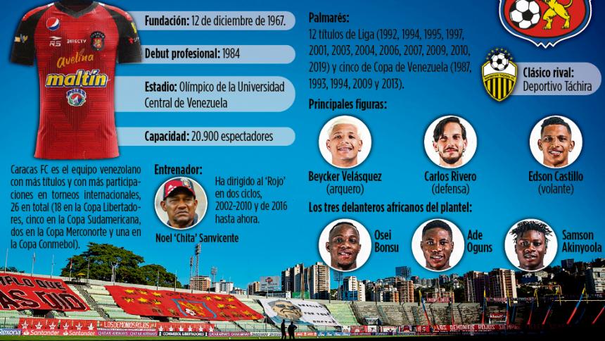 """Junior se encontrará un rival aguerrido"": Andrés Rouga"