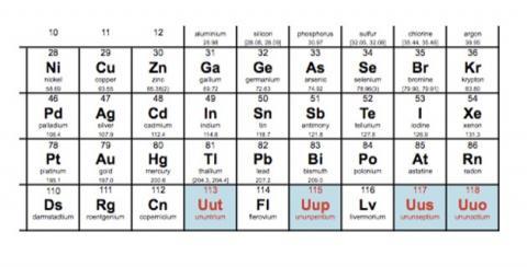 Cuatro nuevos elementos ingresan a la tabla peridica el heraldo los cuatro nuevos elementos completan la sp tima fila de la tabla peridica urtaz Gallery