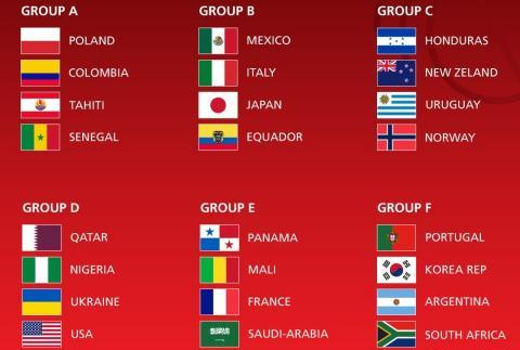 Se realizó el sorteo del Mundial Sub 20 de Polonia