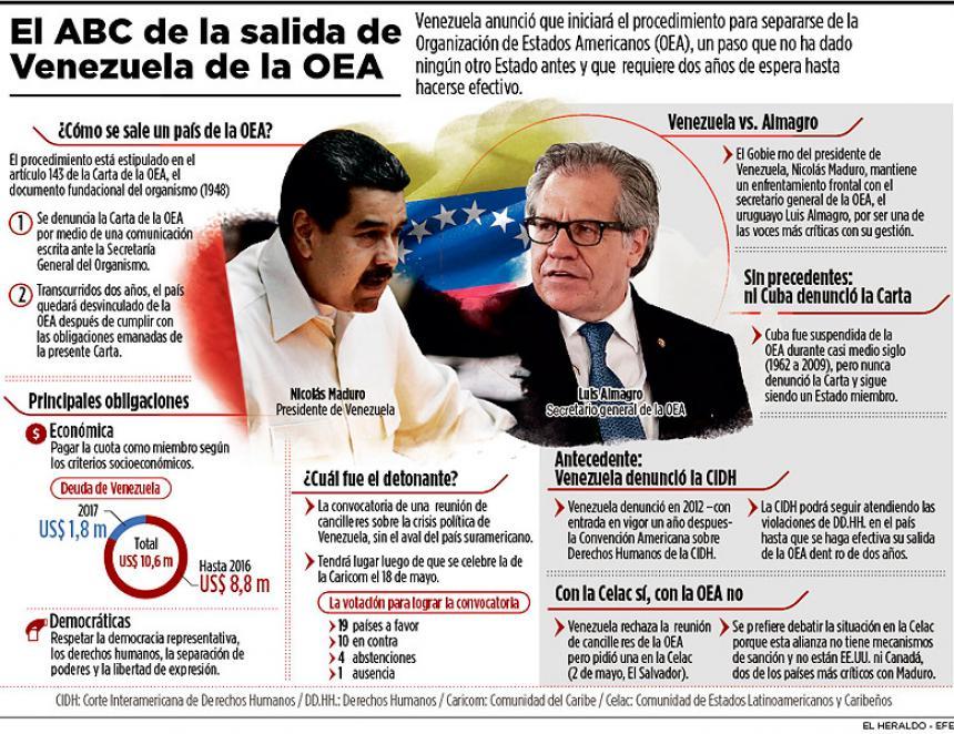 El impacto para América Latina del 'Vexit' en la OEA