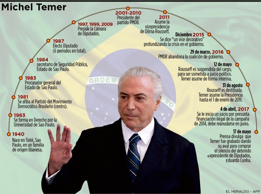 Brasil empieza a movilizarse tímidamente para pedir la renuncia de Temer