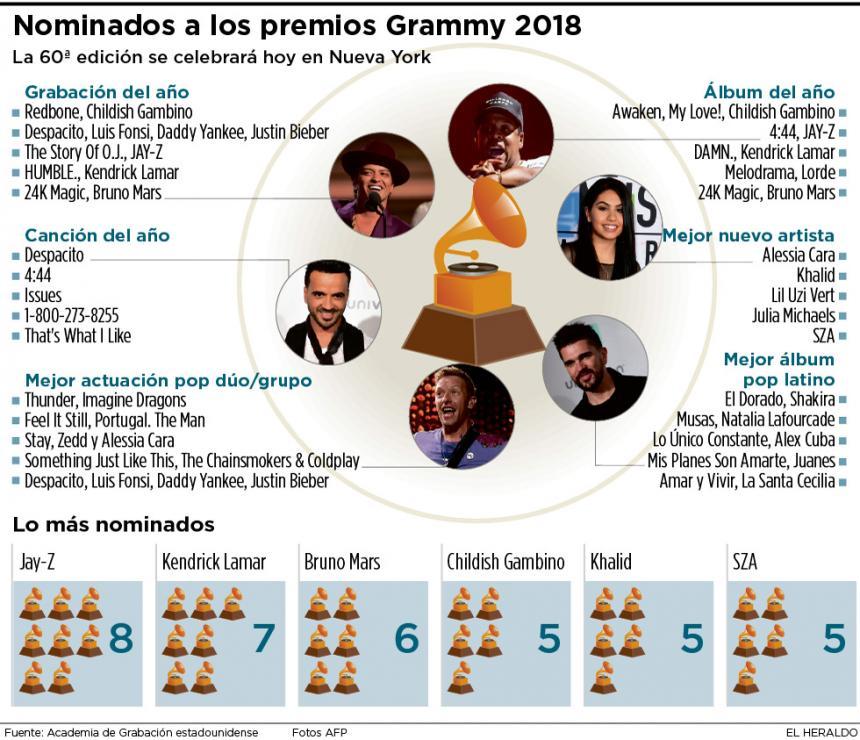 Juanes y Silvestre, agradecidos y afortunados