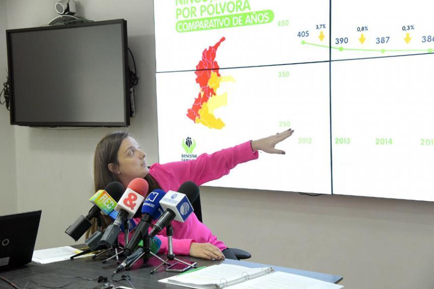 De 11 casos de niños lesionados con pólvora, 5 ocurrieron en Cartagena