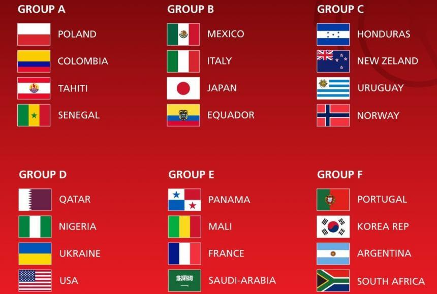 Argentina ya conoce sus rivales de la primera fase