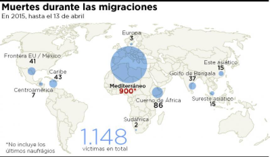 Muerte Durante Las Migraciones El Heraldo