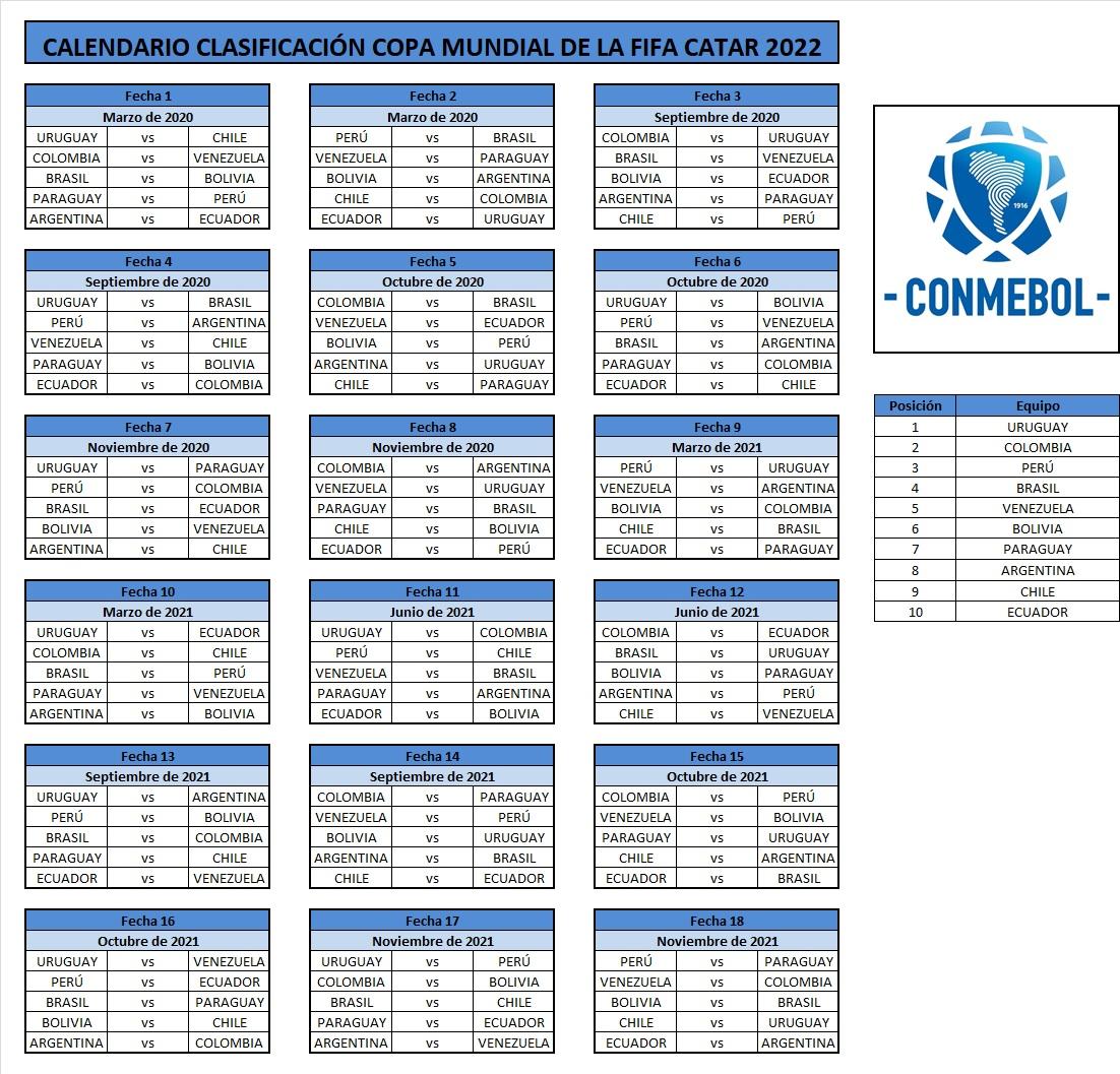 Este es el calendario completo de las Eliminatorias de Sudamérica para el Mundial de Qatar 2020.